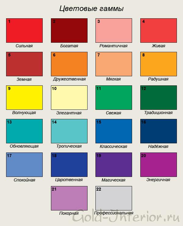 Цветовые гаммы в интерьере