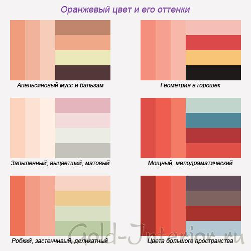 Оранжевый цвет и его оттенки - таблица